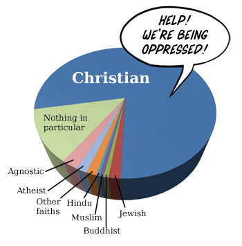 [Image: christian_oppression_pie.png]